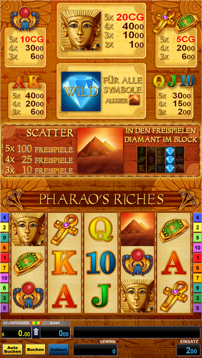 Pharao`s Riches